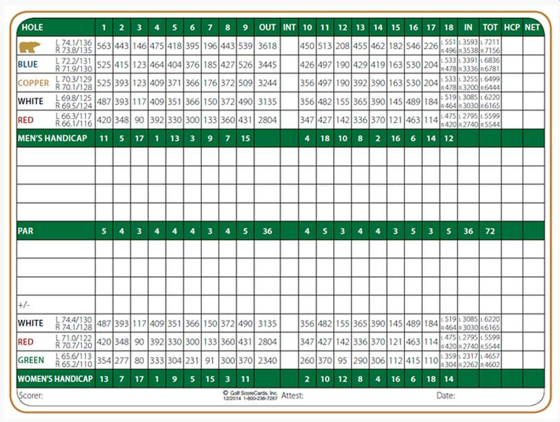Apache Golf Course Scorecard