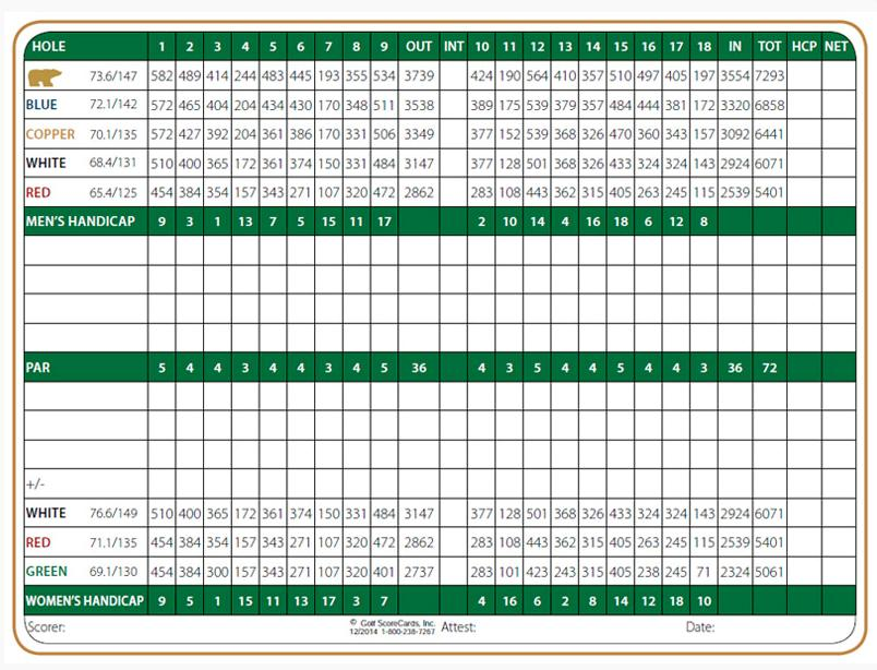 Geronimo Golf Course Scorecard