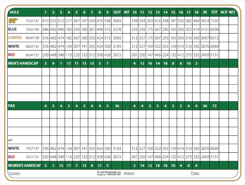 Outlaw Golf Course Scorecard