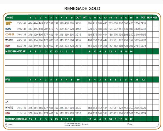 Renegade Golf Course Gold Scorecard