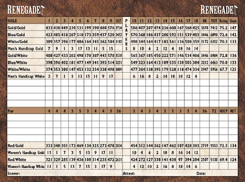golf course  ratings